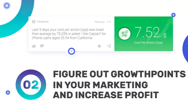 captain growth for facebook profit