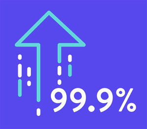99% uptime for hosting