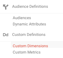 Author tracking with Google Analytics custom dimensions