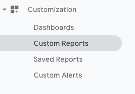 Author tracking with Google Analytics custom reports