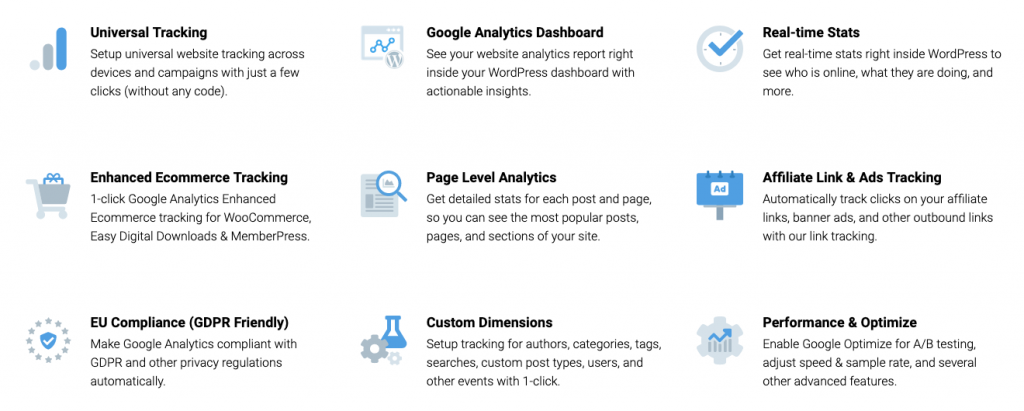 author tracking in Google Analytics wordpress plugin features