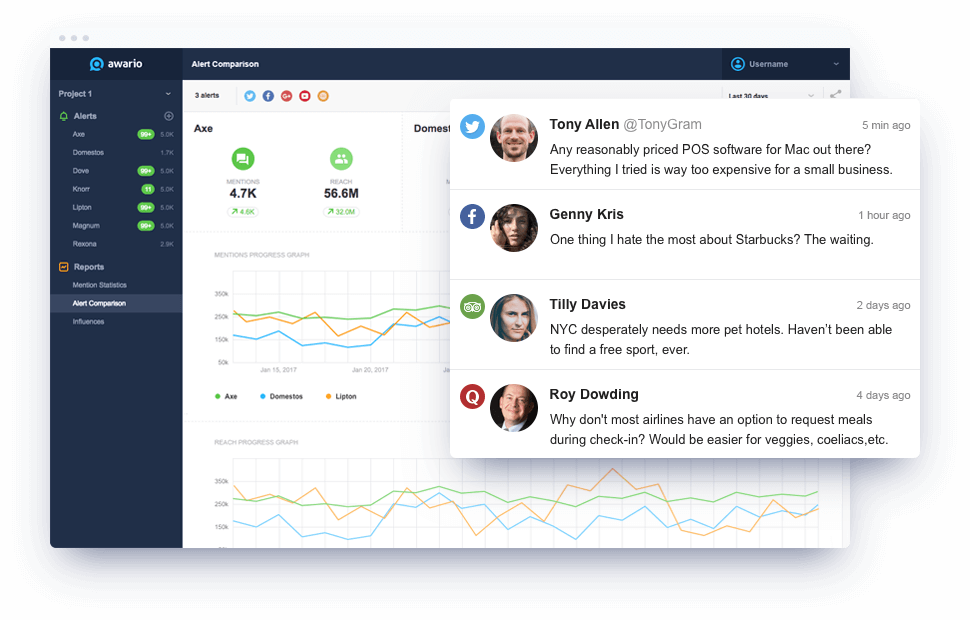 Awario social media monitoring