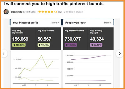 Get traffic from pinterest to your landing page