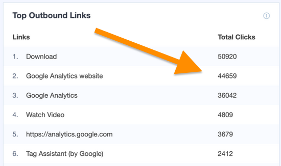 How To Set Up Event Goals In Google Analytics